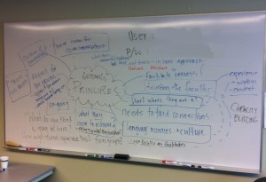 EDC_2015_whiteboard