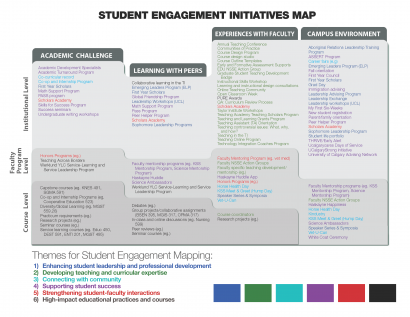 student-engagement-map-0011