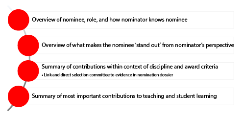 What makes a strong teaching award nomination letter?